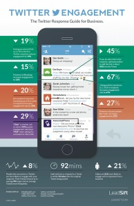 twitter-engagement-infographic